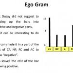 エゴグラム