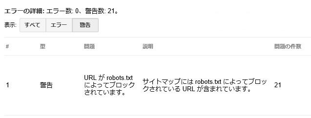 urlがrobots txtによってブロックされています という警告が出る場合は