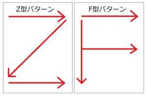 デザインZ型とF型